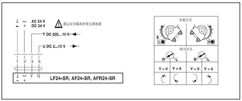 AF24-SR 弹簧复位风门执行器专为提供保障功能的风门的控制而设计电动执行器。 搏力谋AF24-SR 弹簧复位风门执行器PDF资料 扭矩:15NM 控制方式:DC2(0)...10V 额定电压:AC/DC24 50/60HZ 额定电压范围:AC19.2...28.8V 功耗:6W @ 运行/2.5W @ 保持 导线规格:10VA 马达扭矩:15NM@额定电压 弹簧扭矩:15NM 旋转方向:通过L/R安装面选择 旋转角度:最大95度(通过机械限位装置调节) 运行时间:马达 150s 弹簧 16s 噪音水平