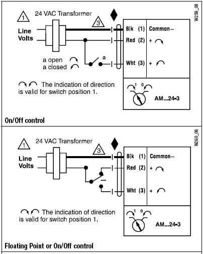 amb24-3电动执行器接线图