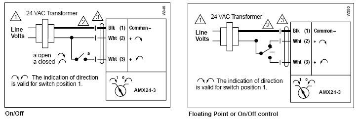 amx24-3电动执行器接线图