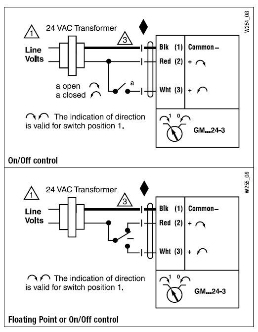 gmx24-3电动执行器接线图