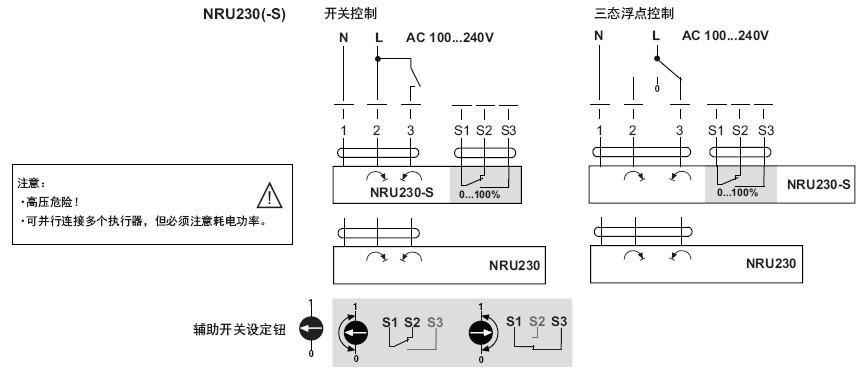 供应belimo nru230电动球阀执行器图片