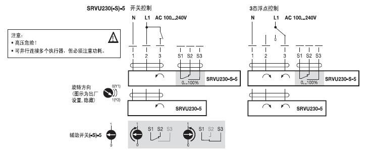 SRVU230-5非弹簧复位蝶阀执行器接线图